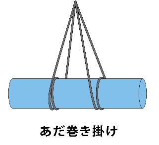 どうやって吊ろうかなシリーズ① ~丸鋼の場合~ – 大洋製器工業株式会社