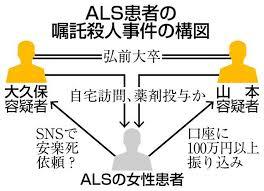 SNS、医師と死の対話 ALS患者嘱託殺人 :中日新聞Web
