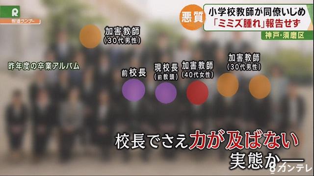 神戸市立東須磨小学校教師いじめ問題】校長は全てを知っていたにも ...