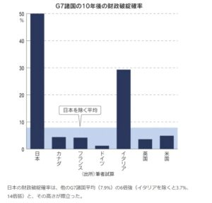 増税プロパガンダによる日本破壊工作が進行中~日本経済新聞を365日 ...