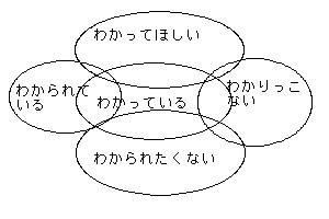 土居健郎の「病いの話」を読んで - 小うつな人・ケアマネな人、を応援 ...