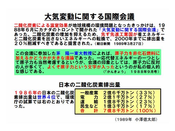 90年代日本の温暖化政策① 1988年は「温暖化が地球規模の環境 ...