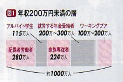 2010年2月のブログ記事一覧-PARK'S PARK
