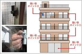 空き巣が集合住宅のターゲットを絞る狙い目4つ (2018年4月17日 ...