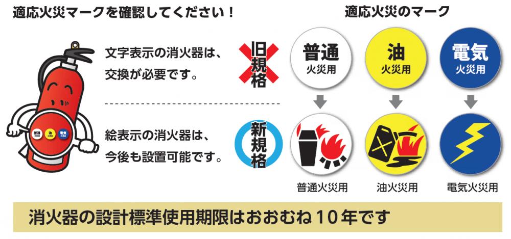 小田原市 | 旧規格の業務用消火器は2021年12月31日までに交換が必要です