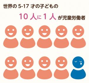 キャンペーン詳細 – 2020