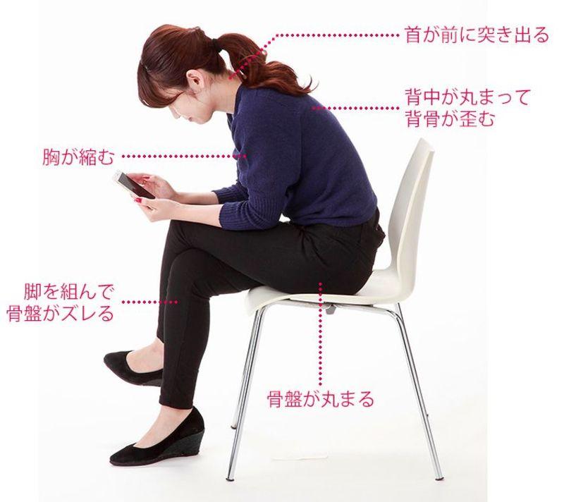 その「鶏首」姿勢が、体調不良の原因になる | VOCE | 東洋経済オンライン ...