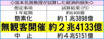 東京五輪 無観客開催なら…経済的損失2兆4133億円 関西大名誉教授が試算 ...