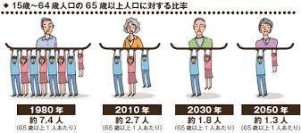 年金問題は 「老人と若者」の問題ではなく、実は「国民と自民党」の ...