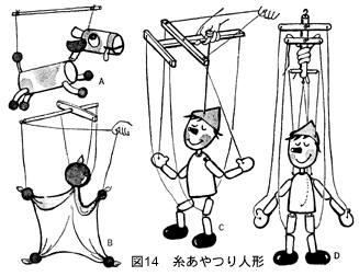 糸あやつり人形とは | 喜之助人形劇フェスタ
