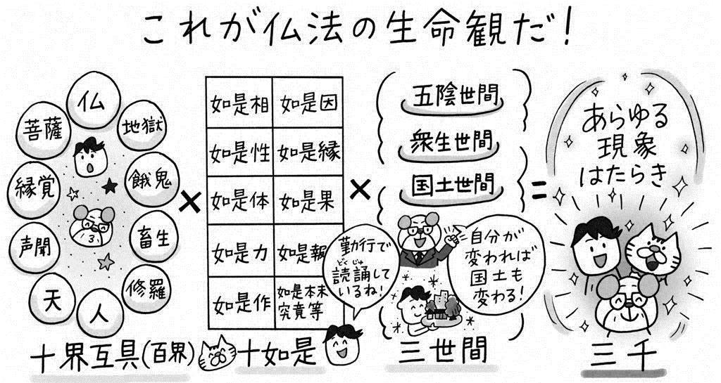 2017年12月5日(火)の聖教: My Seiky Memory