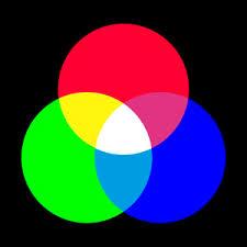 色の3要素、光の3要素のイラスト図・教材等に使えるイラスト/無料 ...