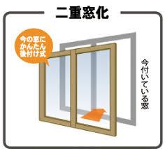 エコ内窓大特価キャンペーン 【リフォーム】 | ぐん.せい建商 株式会社