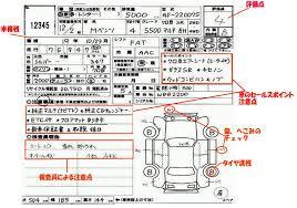 評価点と出品表 中古車オークション代行販売のイーキャット