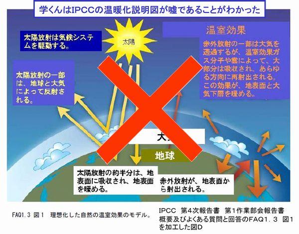 二酸化炭素は本当に地球温暖化の原因か?(その4)