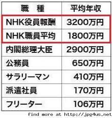 東京五輪】ハンドマイクで「オリンピックに反対」 NHKの聖火リレー配信 ...