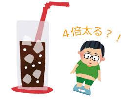 ダイエットコーラを飲むと4倍太る?人工甘味料が腸内細菌に影響?|RME ...