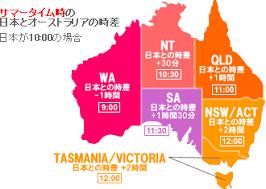 オーストラリア・時差