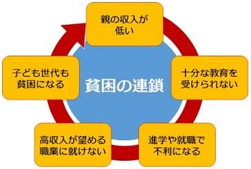 Tomiyama Home Page