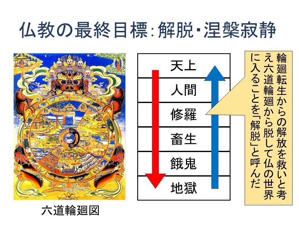 日本仏教史と再臨摂理への準備シリーズ04   「洗脳」「マインド ...