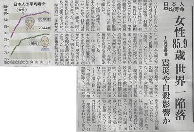日本人の女性平均寿命 世界一から転落」 – Welcome to 佐野内科ハート ...